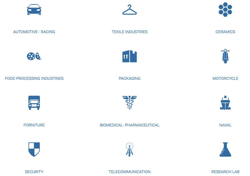 No  Limits  Applications